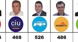 L'Assumptes Interns entrevista als últims caps de llista